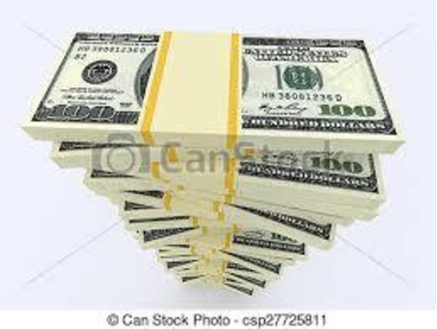 APPLY FOR URGENT LOAN OFFER FOR BUSINESS AND PERSONAL USE