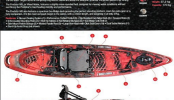 Brand new Old Town Predator MX fishing kayak – New Release!